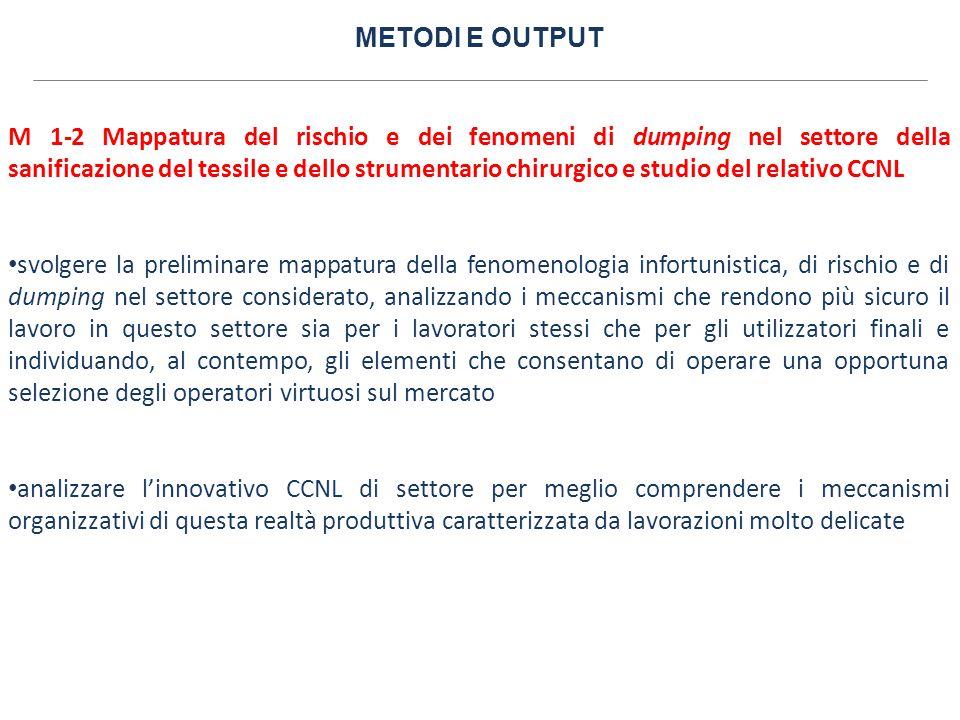 METODI E OUTPUT M 1-2 Mappatura del rischio e dei fenomeni di dumping nel settore della sanificazione del tessile e dello strumentario chirurgico e st
