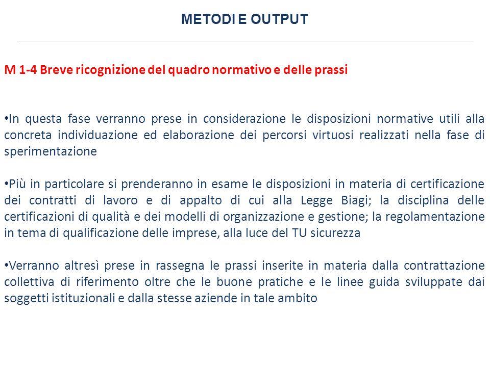 METODI E OUTPUT M 1-4 Breve ricognizione del quadro normativo e delle prassi In questa fase verranno prese in considerazione le disposizioni normative