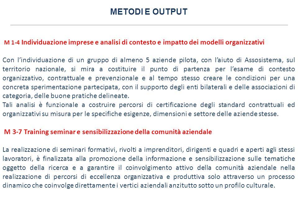 METODI E OUTPUT M 1-4 Individuazione imprese e analisi di contesto e impatto dei modelli organizzativi Con l'individuazione di un gruppo di almeno 5 a