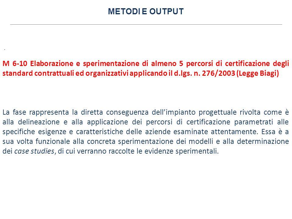 METODI E OUTPUT. M 6-10 Elaborazione e sperimentazione di almeno 5 percorsi di certificazione degli standard contrattuali ed organizzativi applicando
