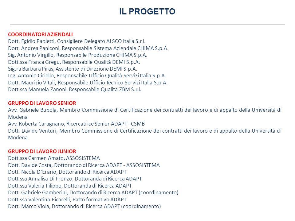 IL PROGETTO COORDINATORI AZIENDALI Dott. Egidio Paoletti, Consigliere Delegato ALSCO Italia S.r.l. Dott. Andrea Paniconi, Responsabile Sistema Azienda