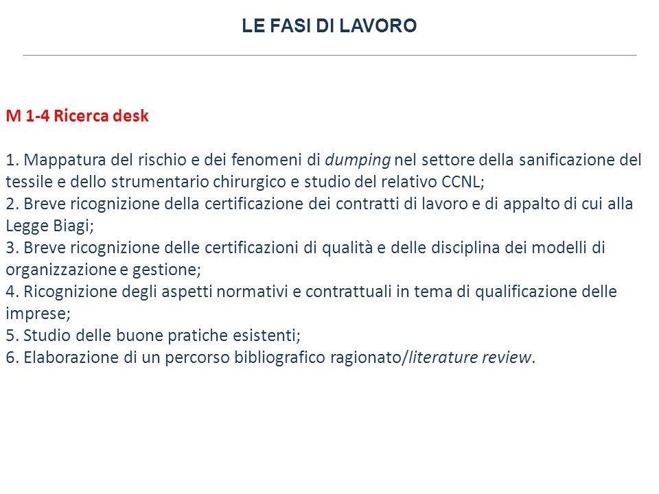 LE FASI DI LAVORO M 1-4 Ricerca desk 1. Mappatura del rischio e dei fenomeni di dumping nel settore della sanificazione del tessile e dello strumentar
