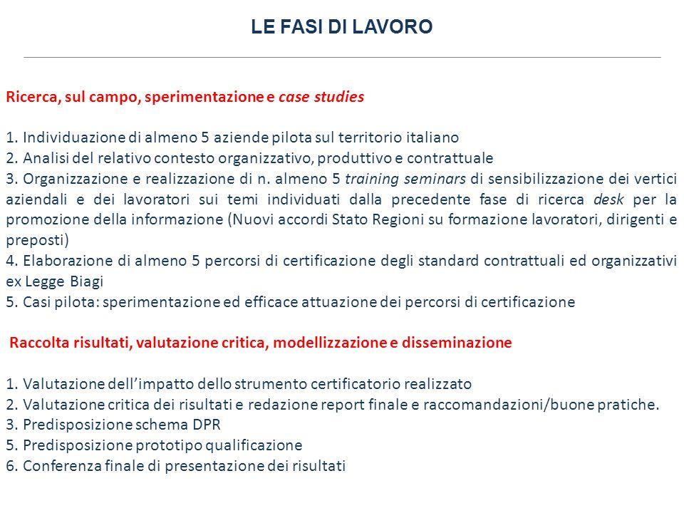 LE FASI DI LAVORO Ricerca, sul campo, sperimentazione e case studies 1. Individuazione di almeno 5 aziende pilota sul territorio italiano 2. Analisi d