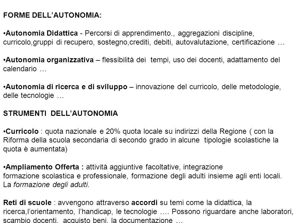 FORME DELL'AUTONOMIA: Autonomia Didattica - Percorsi di apprendimento., aggregazioni discipline, curricolo,gruppi di recupero, sostegno,crediti, debit