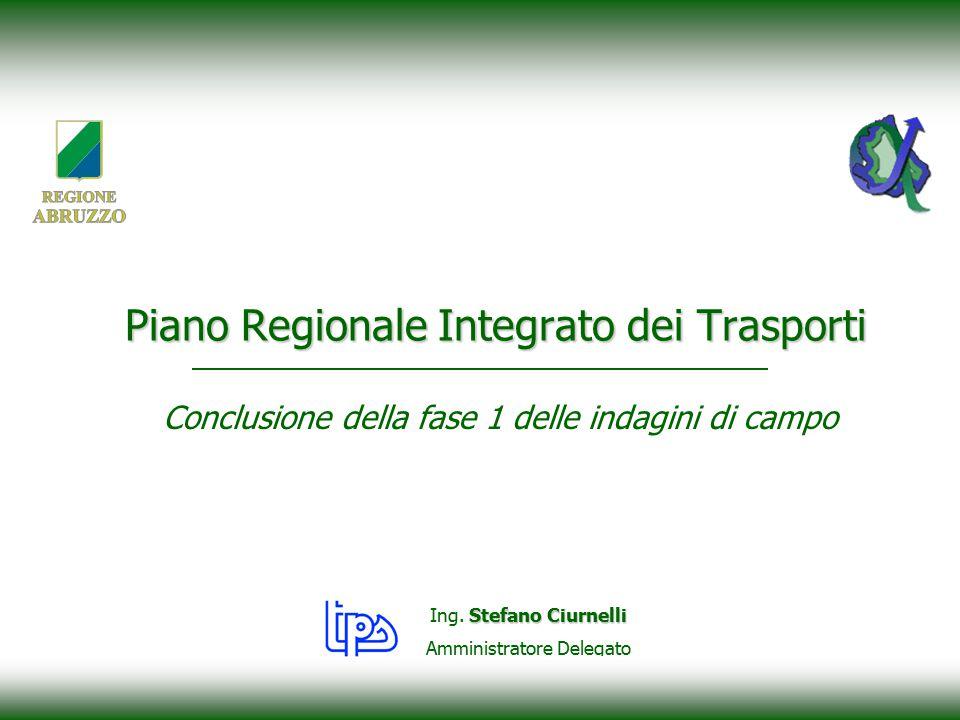 Conclusione della fase 1 delle indagini di campo Piano Regionale Integrato dei Trasporti Stefano Ciurnelli Ing. Stefano Ciurnelli Amministratore Deleg