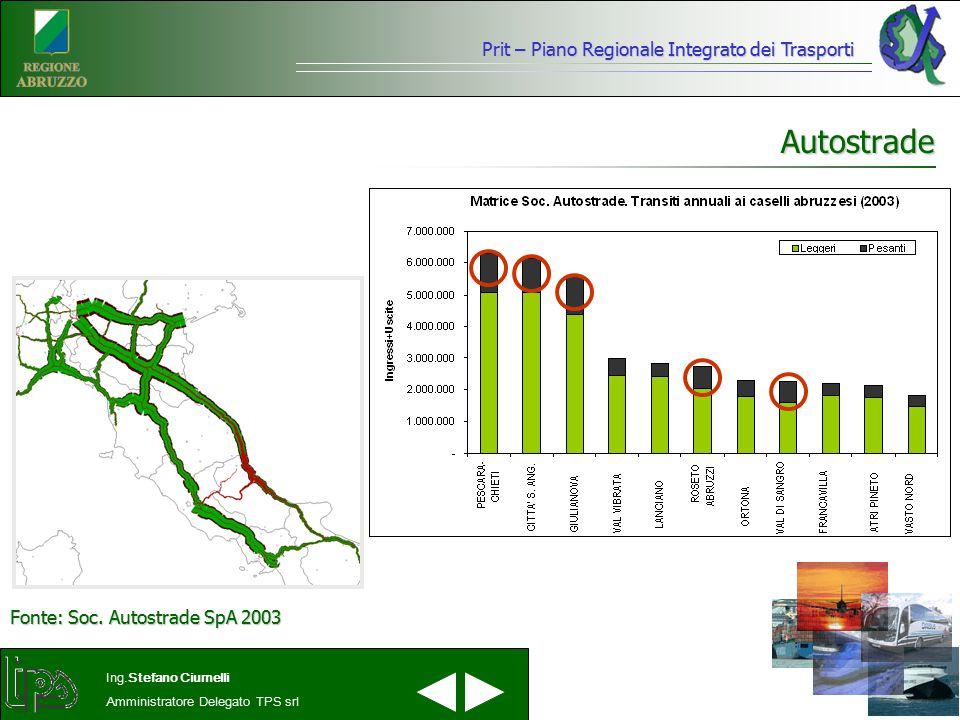 Prit – Piano Regionale Integrato dei Trasporti Ing.Stefano Ciurnelli Amministratore Delegato TPS srl Autostrade Fonte: Soc. Autostrade SpA 2003