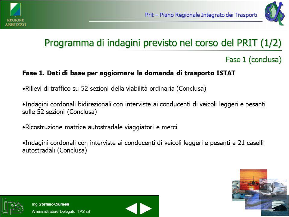 Prit – Piano Regionale Integrato dei Trasporti Ing.Stefano Ciurnelli Amministratore Delegato TPS srl Programma di indagini previsto nel corso del PRIT (2/2) Fase 2.