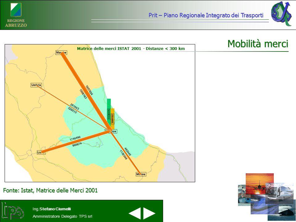 Matrice delle merci ISTAT 2001 - Distanze < 300 km Prit – Piano Regionale Integrato dei Trasporti Ing.Stefano Ciurnelli Amministratore Delegato TPS sr