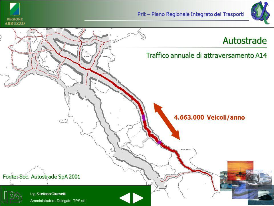 Prit – Piano Regionale Integrato dei Trasporti Ing.Stefano Ciurnelli Amministratore Delegato TPS srl Autostrade Traffico annuale di attraversamento A1