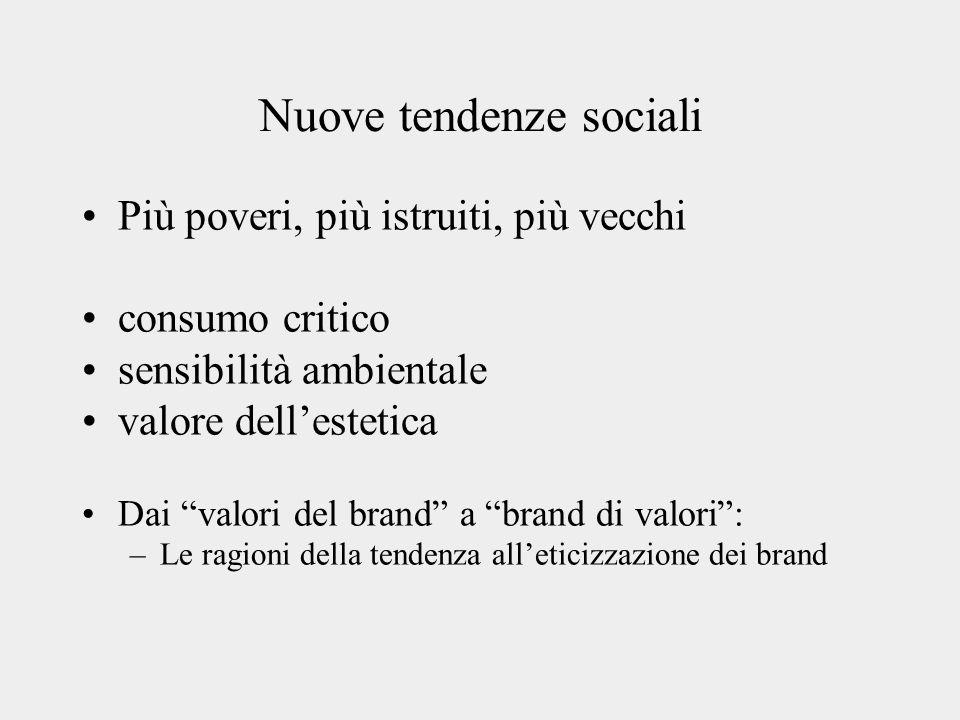 Nuove tendenze sociali Più poveri, più istruiti, più vecchi consumo critico sensibilità ambientale valore dell'estetica Dai valori del brand a brand di valori : –Le ragioni della tendenza all'eticizzazione dei brand