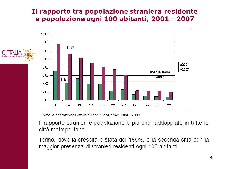 4 Il rapporto tra popolazione straniera residente e popolazione ogni 100 abitanti, 2001 - 2007 Il rapporto stranieri e popolazione è più che raddoppiato in tutte le città metropolitane.
