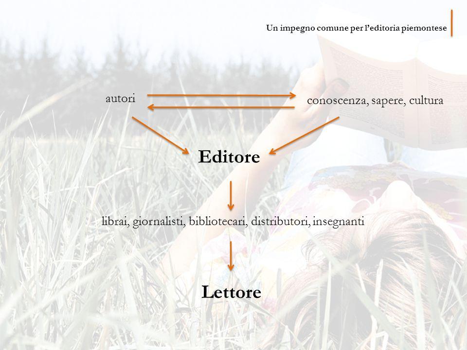 Editore Un impegno comune per l'editoria piemontese autori librai, giornalisti, bibliotecari, distributori, insegnanti Lettore conoscenza, sapere, cultura