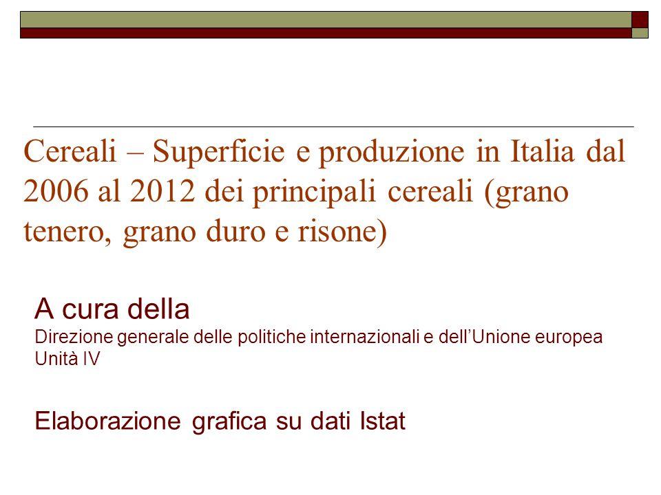 Cereali – Superficie e produzione in Italia dal 2006 al 2012 dei principali cereali (grano tenero, grano duro e risone) A cura della Direzione generale delle politiche internazionali e dell'Unione europea Unità IV Elaborazione grafica su dati Istat