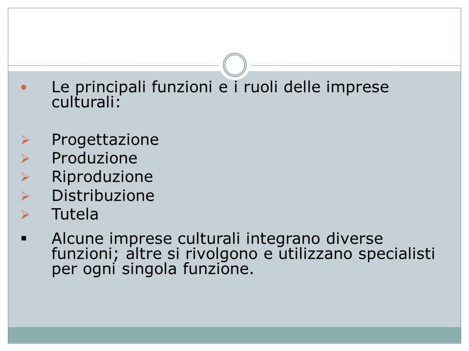 Le principali funzioni e i ruoli delle imprese culturali:  Progettazione  Produzione  Riproduzione  Distribuzione  Tutela  Alcune imprese cultur
