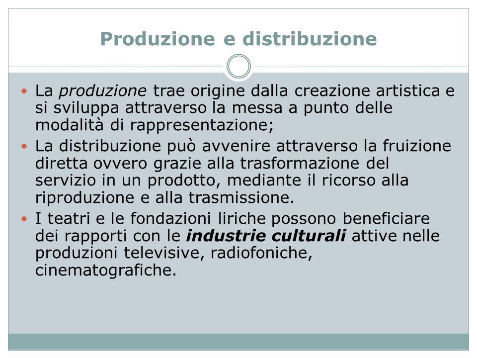 Produzione e distribuzione La produzione trae origine dalla creazione artistica e si sviluppa attraverso la messa a punto delle modalità di rappresent