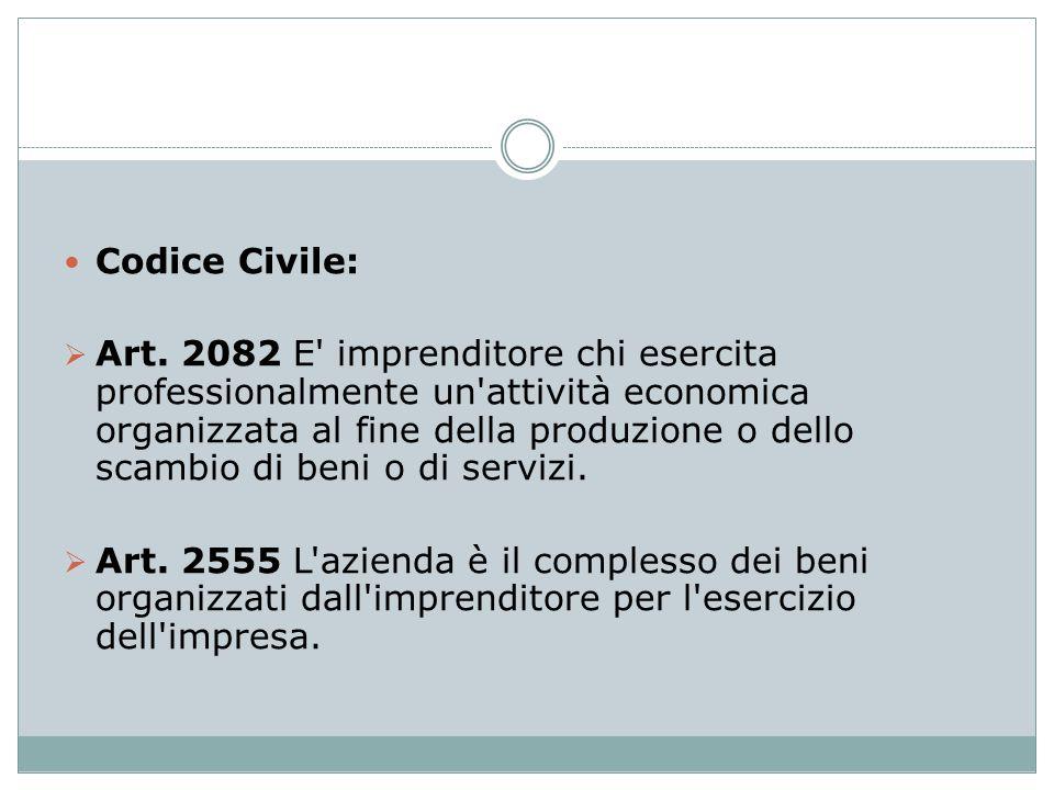Codice Civile:  Art. 2082 E' imprenditore chi esercita professionalmente un'attività economica organizzata al fine della produzione o dello scambio d