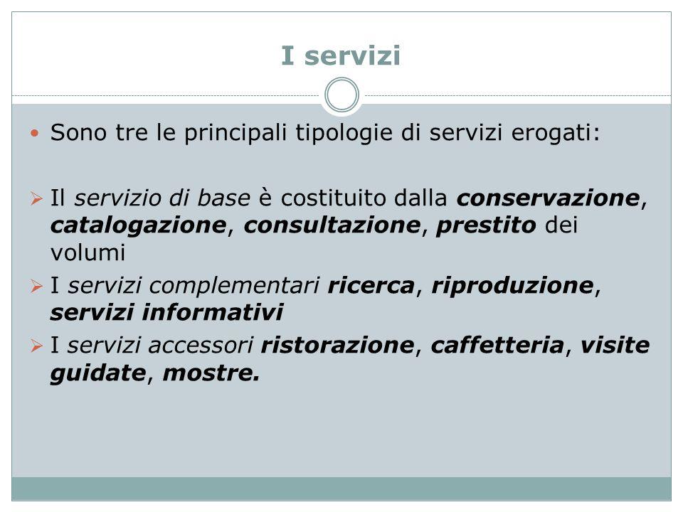 I servizi Sono tre le principali tipologie di servizi erogati:  Il servizio di base è costituito dalla conservazione, catalogazione, consultazione, p
