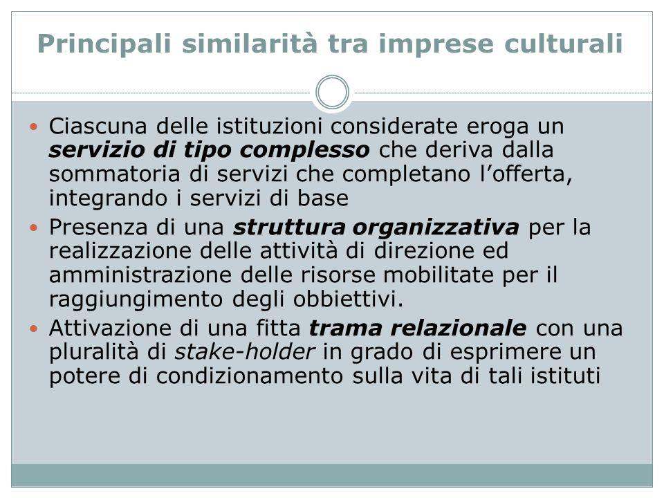 Principali similarità tra imprese culturali Ciascuna delle istituzioni considerate eroga un servizio di tipo complesso che deriva dalla sommatoria di