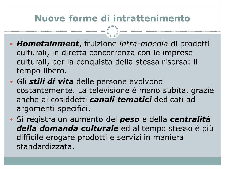 Nuove forme di intrattenimento Hometainment, fruizione intra-moenia di prodotti culturali, in diretta concorrenza con le imprese culturali, per la con
