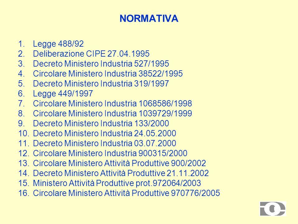 TESTI DI POLIZZA Ania prot.338 del 16.12.1996 (all.5) Circolare Min.Ind.