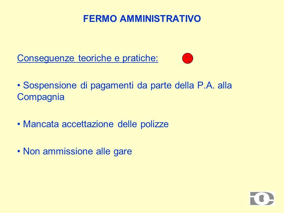 FERMO AMMINISTRATIVO Conseguenze teoriche e pratiche: Sospensione di pagamenti da parte della P.A.