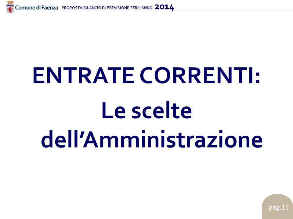 PROPOSTA BILANCIO DI PREVISIONE PER L'ANNO 2014 pag.11 ENTRATE CORRENTI: Le scelte dell'Amministrazione