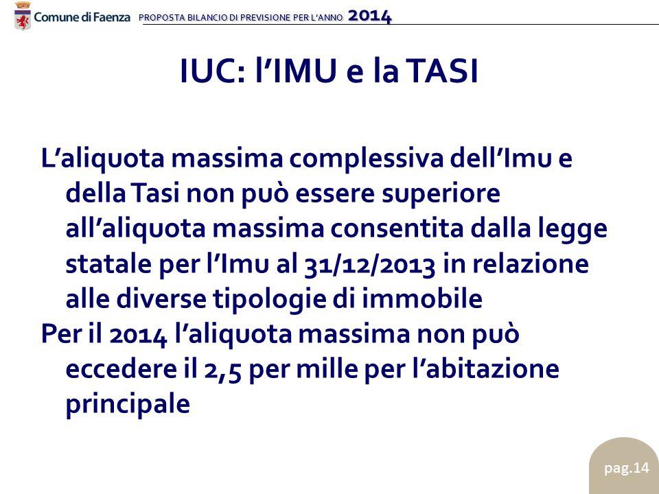 PROPOSTA BILANCIO DI PREVISIONE PER L'ANNO 2014 pag.14 IUC: l'IMU e la TASI L'aliquota massima complessiva dell'Imu e della Tasi non può essere superi