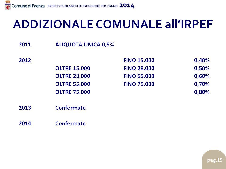 PROPOSTA BILANCIO DI PREVISIONE PER L'ANNO 2014 pag.19 ADDIZIONALE COMUNALE all'IRPEF