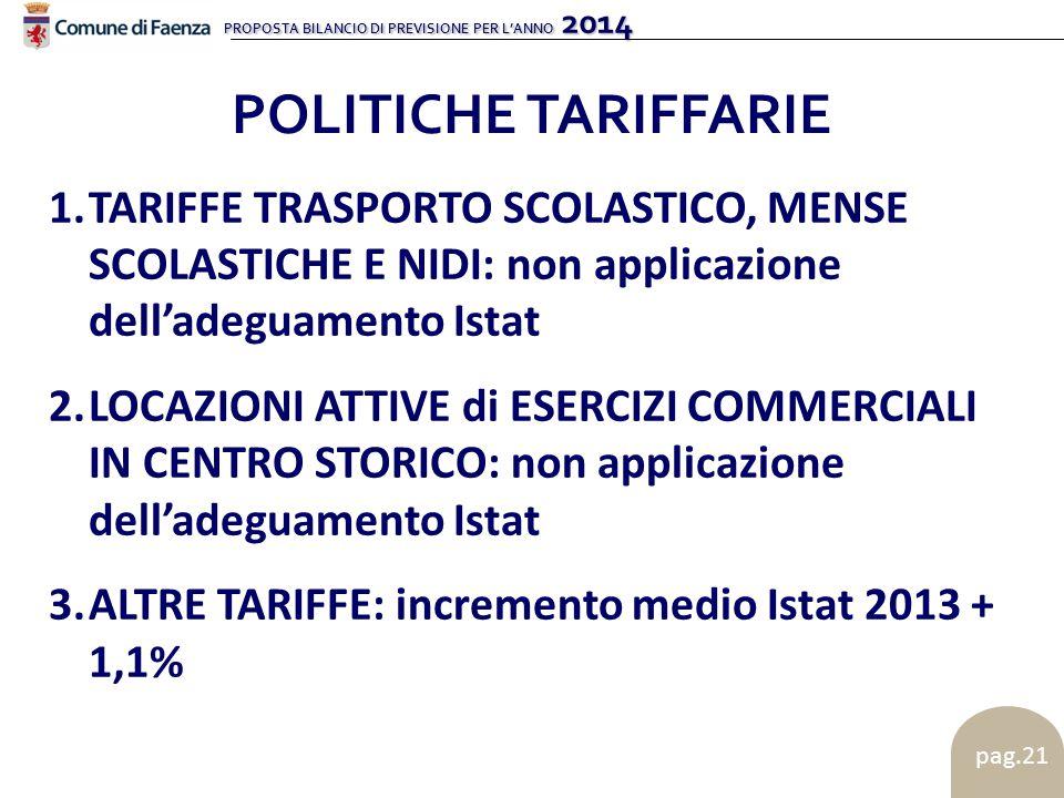 PROPOSTA BILANCIO DI PREVISIONE PER L'ANNO 2014 pag.21 POLITICHE TARIFFARIE 1.TARIFFE TRASPORTO SCOLASTICO, MENSE SCOLASTICHE E NIDI: non applicazione