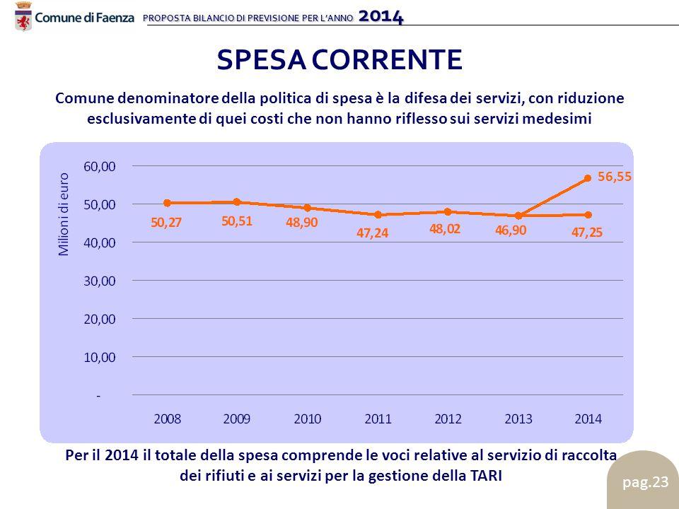 PROPOSTA BILANCIO DI PREVISIONE PER L'ANNO 2014 pag.23 SPESA CORRENTE Comune denominatore della politica di spesa è la difesa dei servizi, con riduzio