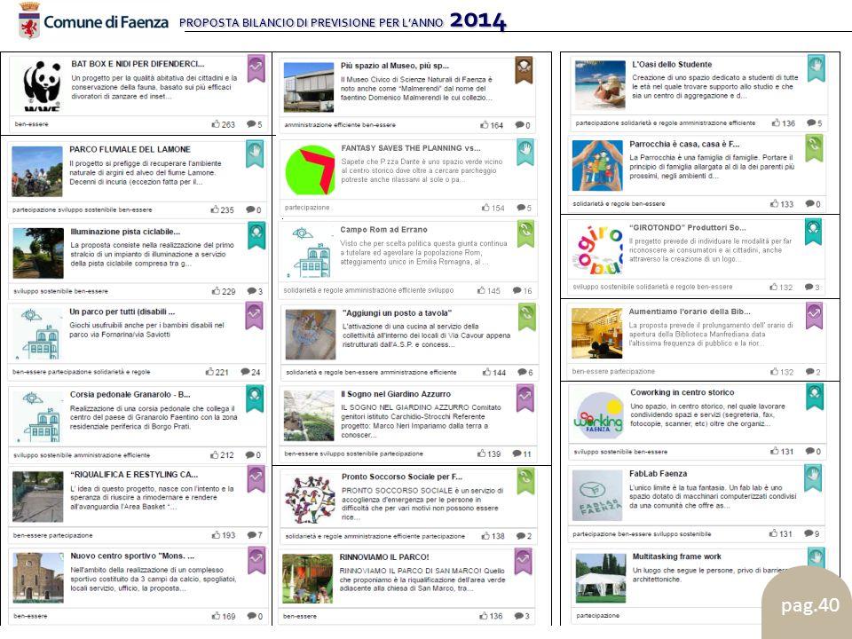 PROPOSTA BILANCIO DI PREVISIONE PER L'ANNO 2014 pag.40