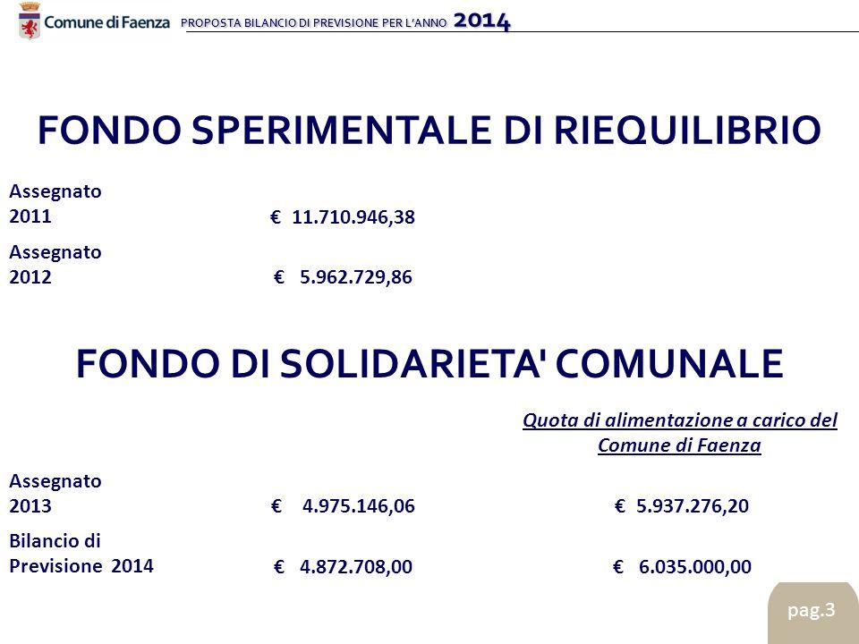 PROPOSTA BILANCIO DI PREVISIONE PER L'ANNO 2014 pag.3 FONDO SPERIMENTALE DI RIEQUILIBRIO Assegnato 2011 € 11.710.946,38 Assegnato 2012 € 5.962.729,86 FONDO DI SOLIDARIETA COMUNALE Quota di alimentazione a carico del Comune di Faenza Assegnato 2013 € 4.975.146,06 € 5.937.276,20 Bilancio di Previsione 2014 € 4.872.708,00 € 6.035.000,00