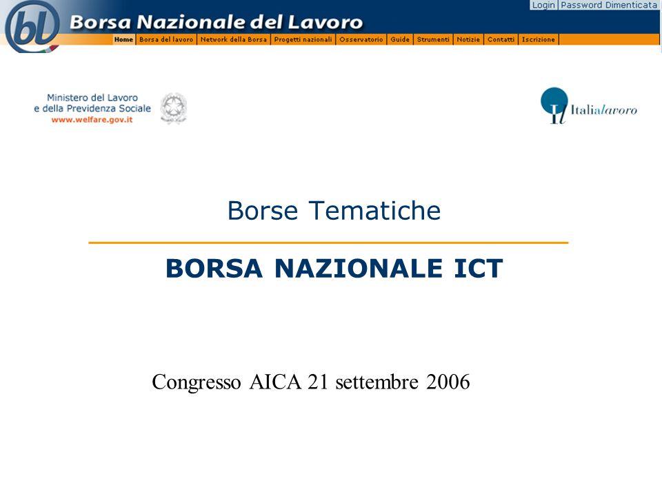 Borse Tematiche BORSA NAZIONALE ICT Congresso AICA 21 settembre 2006