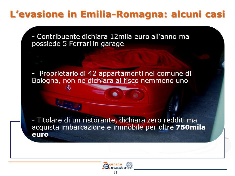 L'evasione in Emilia-Romagna: alcuni casi 18 - Contribuente dichiara 12mila euro all'anno ma possiede 5 Ferrari in garage - Proprietario di 42 appartamenti nel comune di Bologna, non ne dichiara al fisco nemmeno uno - Titolare di un ristorante, dichiara zero redditi ma acquista imbarcazione e immobile per oltre 750mila euro