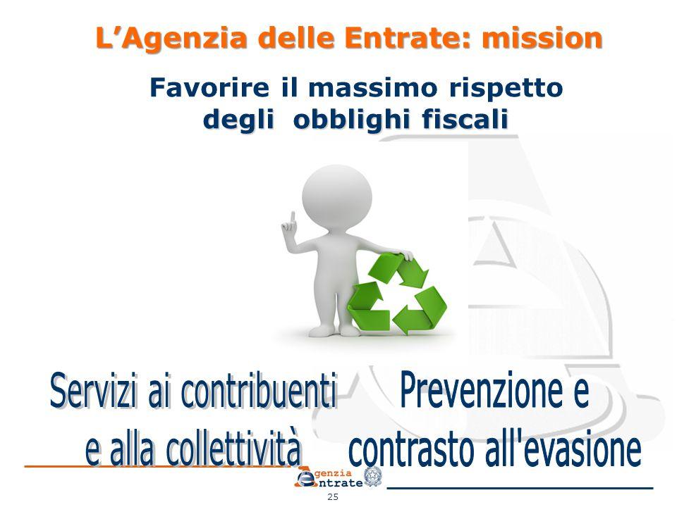 25 L'Agenzia delle Entrate: mission Favorire il massimo rispetto degli obblighi fiscali