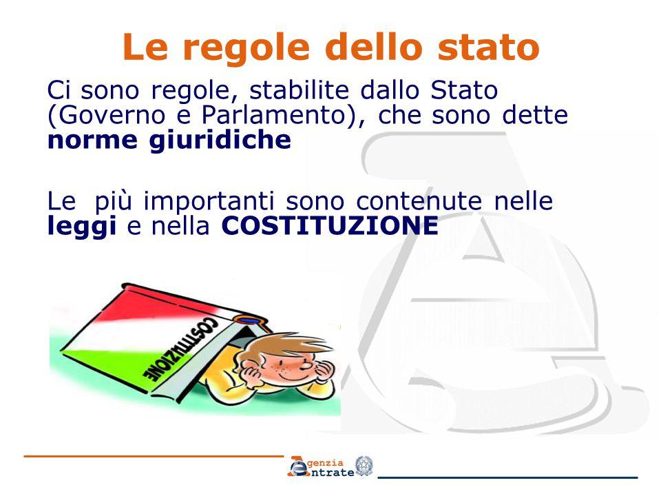 Le regole dello stato Ci sono regole, stabilite dallo Stato (Governo e Parlamento), che sono dette norme giuridiche Le più importanti sono contenute nelle leggi e nella COSTITUZIONE