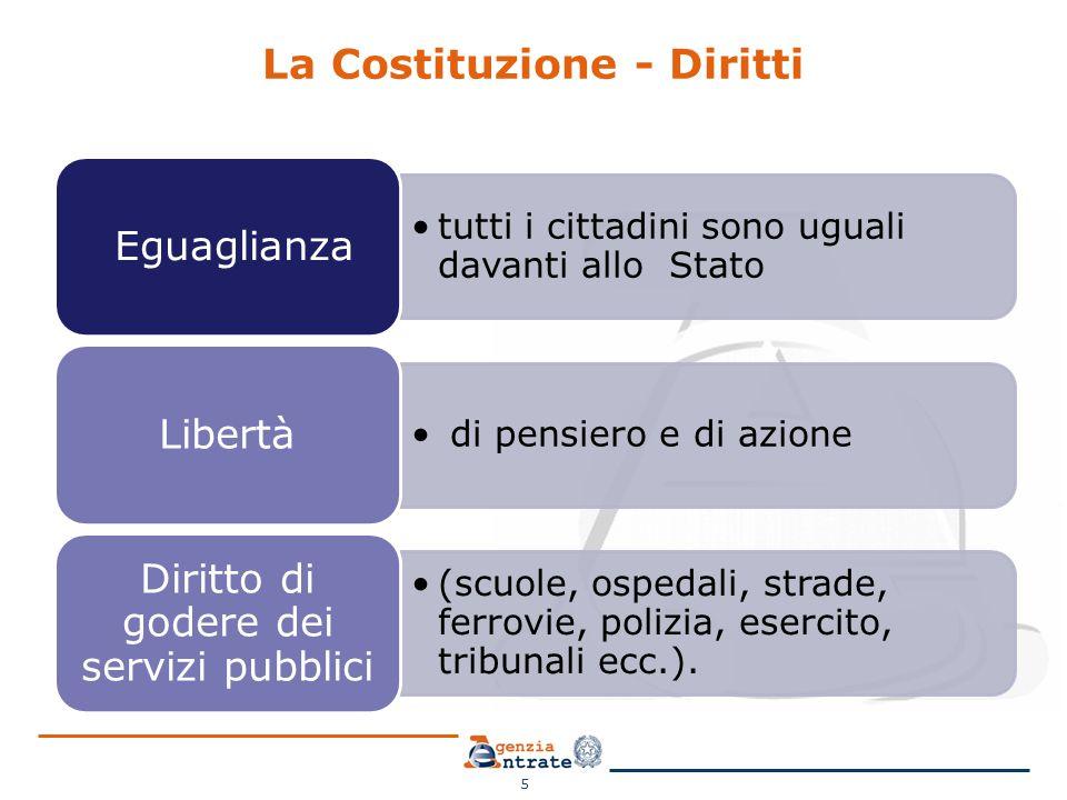 5 La Costituzione - Diritti tutti i cittadini sono uguali davanti allo Stato Eguaglianza di pensiero e di azione Libertà (scuole, ospedali, strade, ferrovie, polizia, esercito, tribunali ecc.).