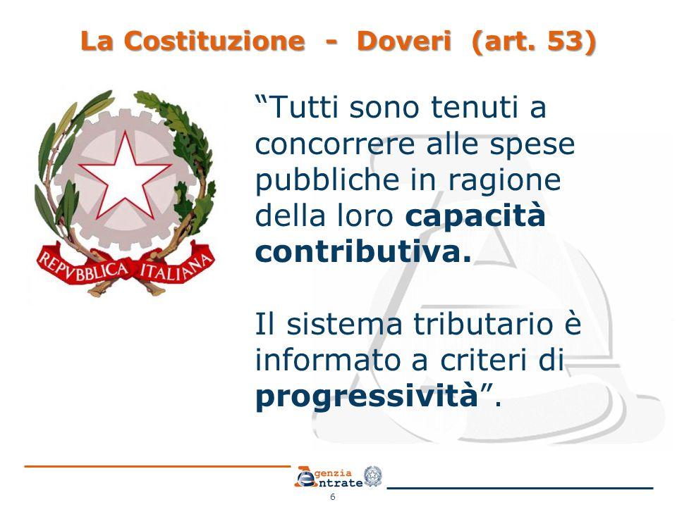 La Costituzione - Doveri (art.