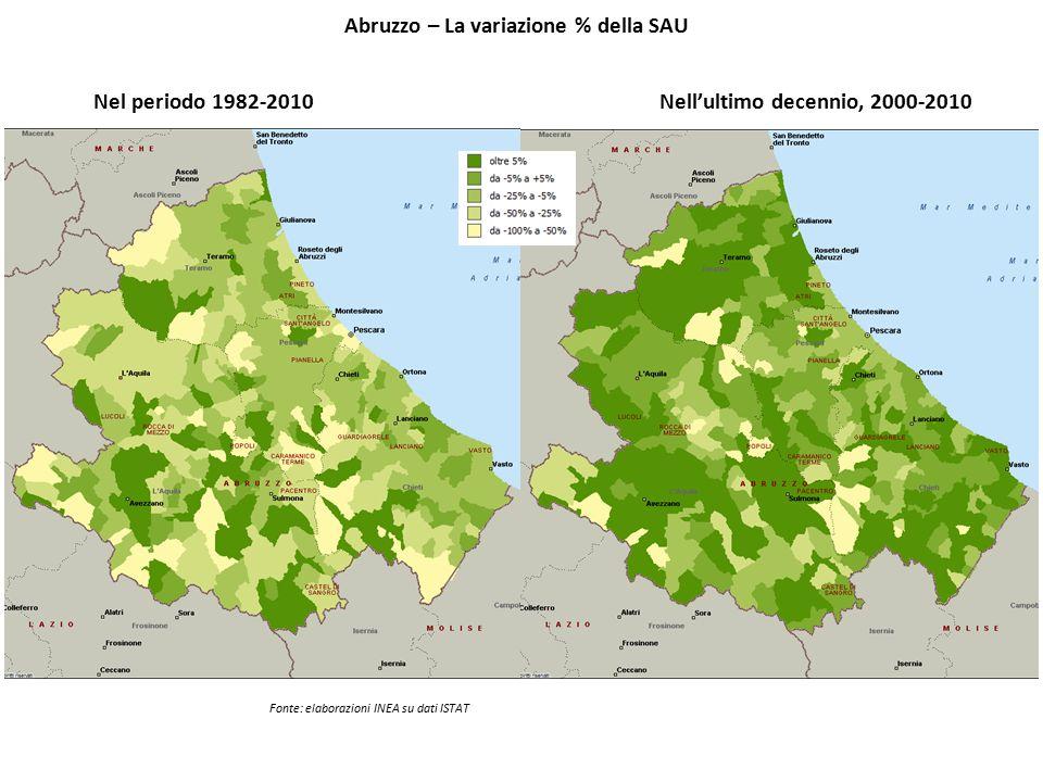 Abruzzo – La variazione % della SAU Fonte: elaborazioni INEA su dati ISTAT Nell'ultimo decennio, 2000-2010Nel periodo 1982-2010