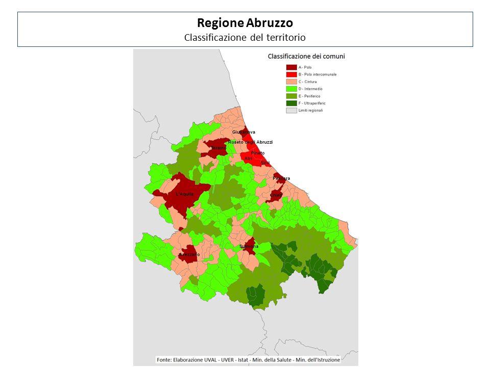Abruzzo – Variazione percentuale della popolazione Tra il 2001 e il 2011 Tra il 1971 e il 2011 Fonte: ISTAT – Censimenti della popolazione 1971, 2001 e 2011