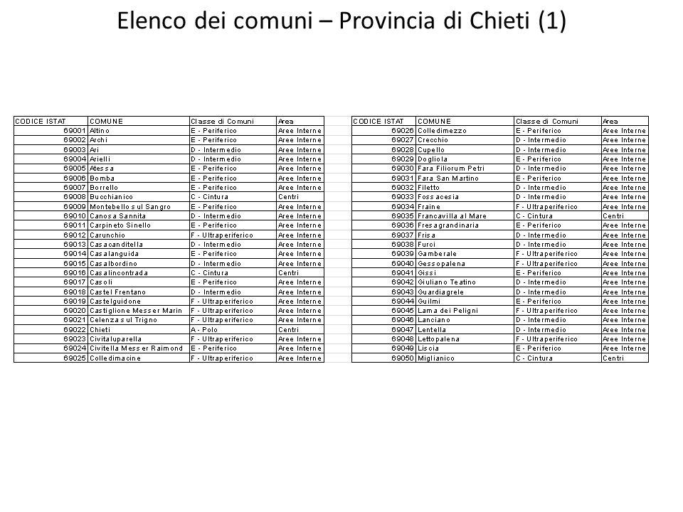 Elenco dei comuni – Provincia di Chieti (1)