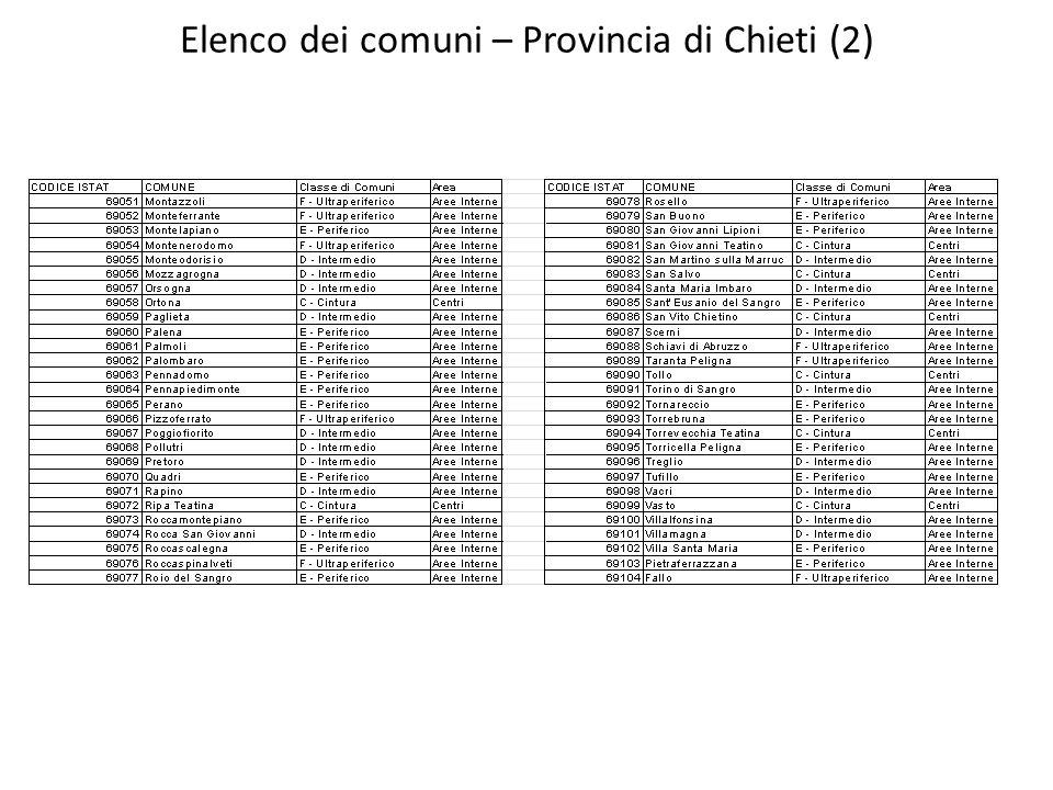 Elenco dei comuni – Provincia di Chieti (2)