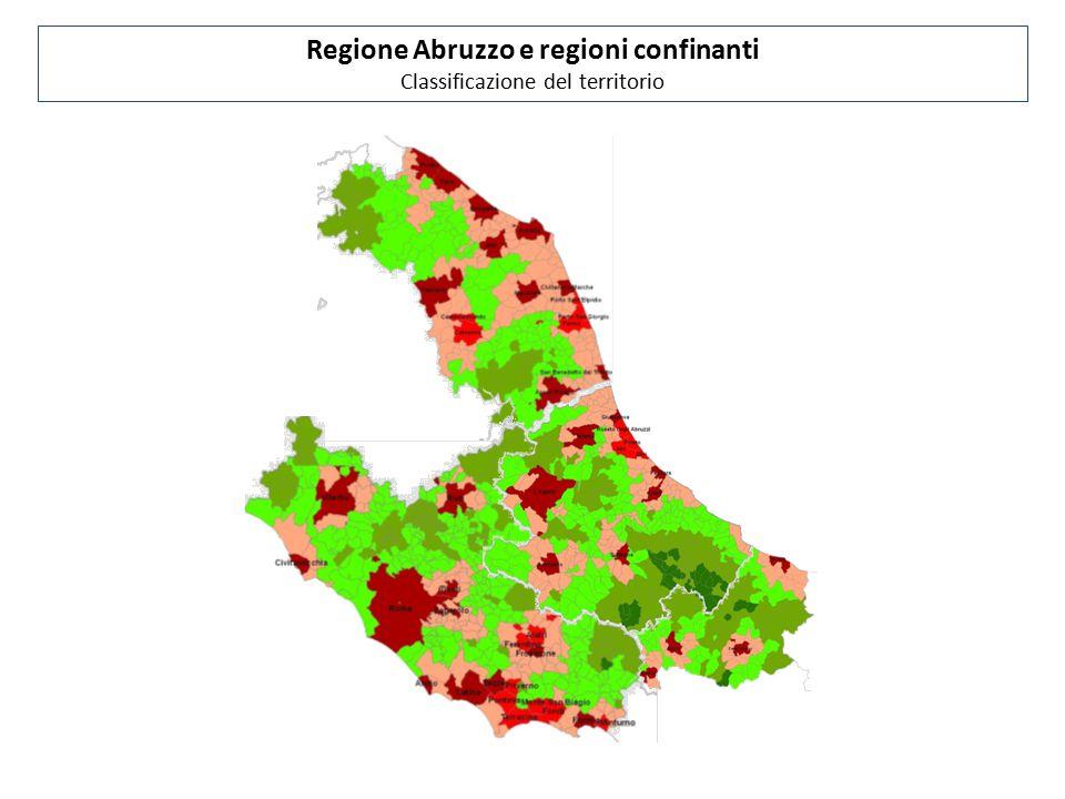 Regione Abruzzo e regioni confinanti Classificazione del territorio