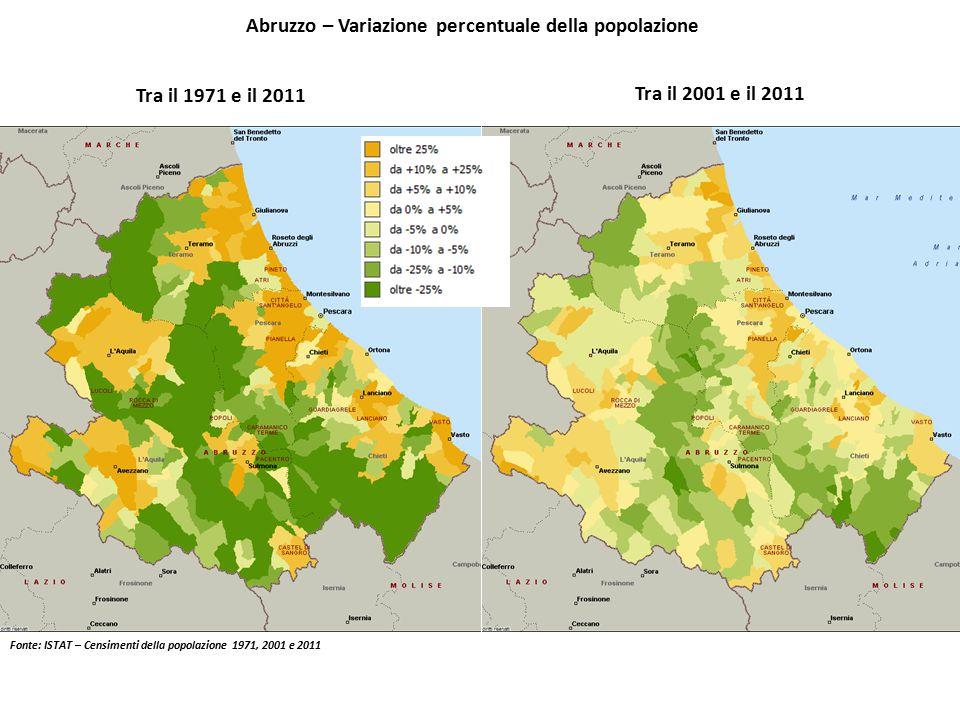 Abruzzo – Variazione percentuale della popolazione Tra il 2001 e il 2011 Tra il 1971 e il 2011 Fonte: ISTAT – Censimenti della popolazione 1971, 2001