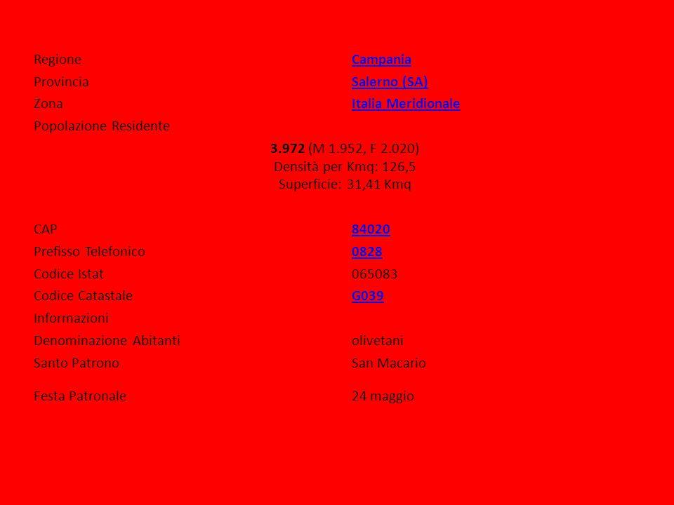 Dove RegioneCampania ProvinciaSalerno (SA) ZonaItalia Meridionale Popolazione Residente 3.972 (M 1.952, F 2.020) Densità per Kmq: 126,5 Superficie: 31,41 Kmq Codici CAP84020 Prefisso Telefonico0828 Codice Istat065083 Codice CatastaleG039 Informazioni Denominazione Abitantiolivetani Santo PatronoSan Macario Festa Patronale24 maggio
