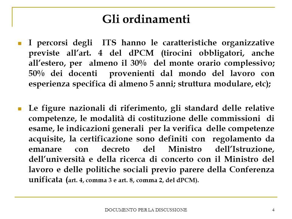 DOCUMENTO PER LA DISCUSSIONE 4 Gli ordinamenti I percorsi degli ITS hanno le caratteristiche organizzative previste all'art.