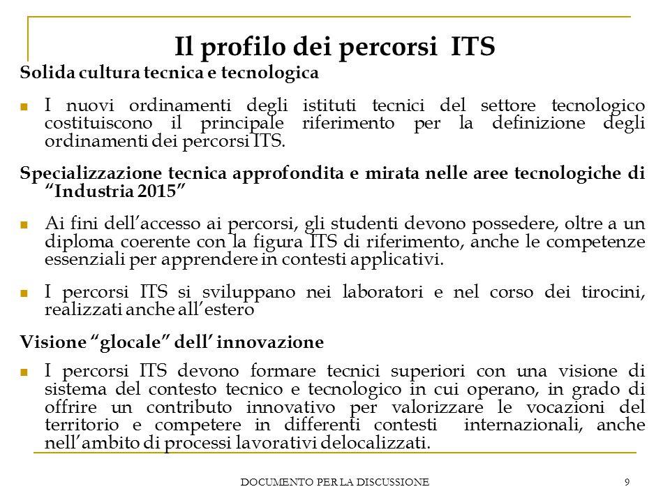 DOCUMENTO PER LA DISCUSSIONE 9 Il profilo dei percorsi ITS Solida cultura tecnica e tecnologica I nuovi ordinamenti degli istituti tecnici del settore tecnologico costituiscono il principale riferimento per la definizione degli ordinamenti dei percorsi ITS.