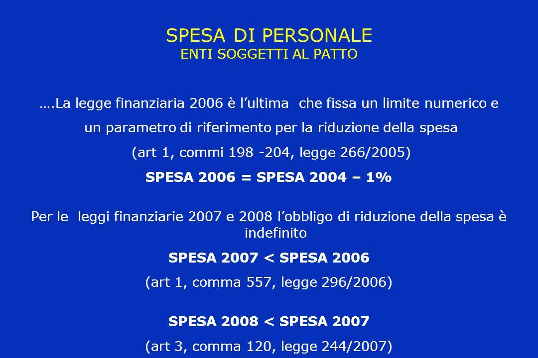 SPESA DI PERSONALE ENTI SOGGETTI AL PATTO ….La legge finanziaria 2006 è l'ultima che fissa un limite numerico e un parametro di riferimento per la rid