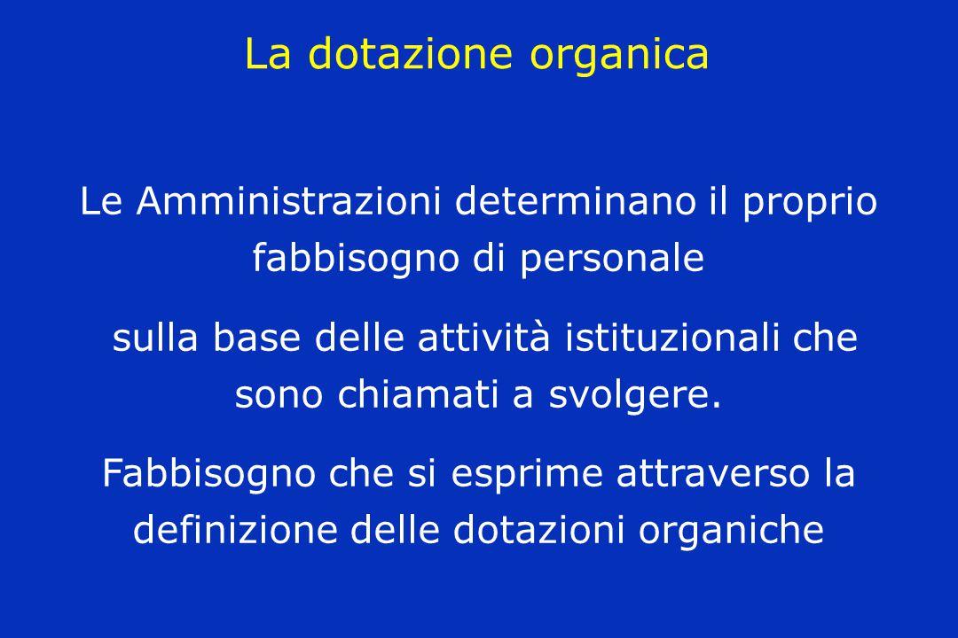 La dotazione organica Le Amministrazioni determinano il proprio fabbisogno di personale sulla base delle attività istituzionali che sono chiamati a sv