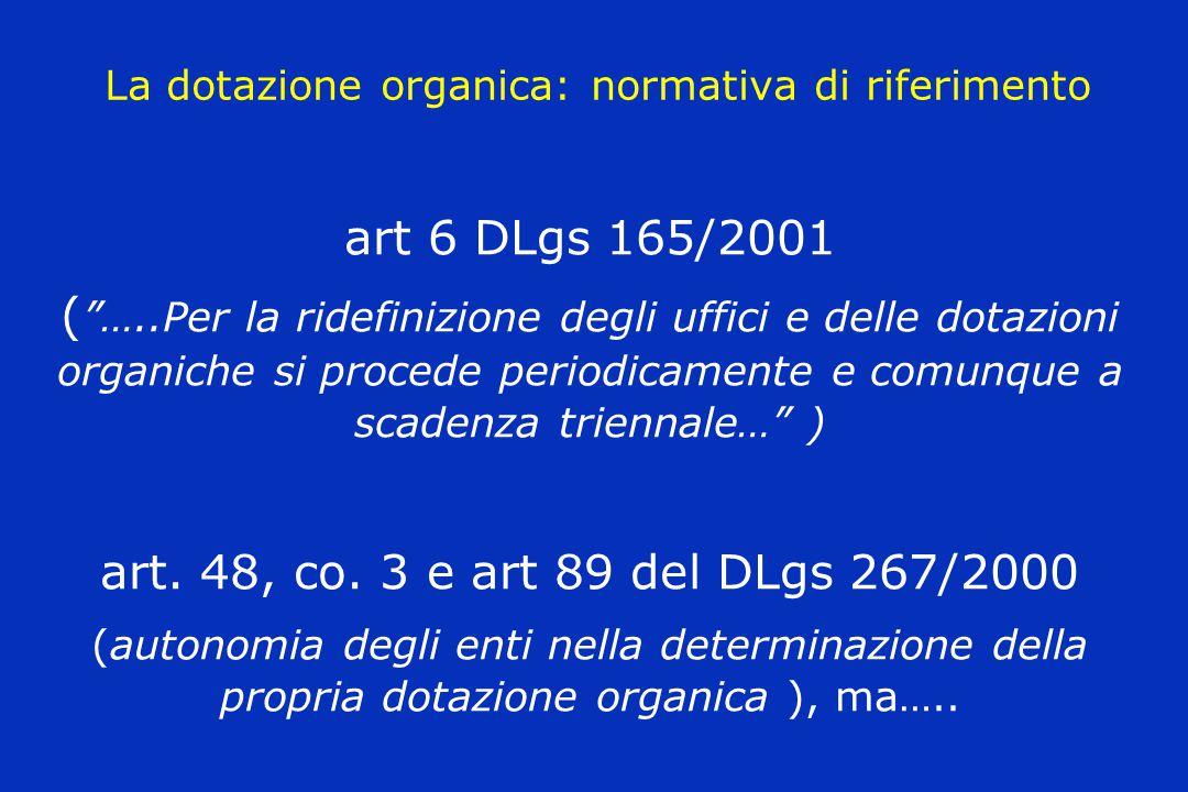"""La dotazione organica: normativa di riferimento art 6 DLgs 165/2001 ( """"…..Per la ridefinizione degli uffici e delle dotazioni organiche si procede per"""